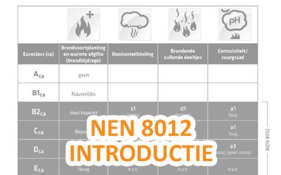 Introductie tot de nieuwe NEN 8012 norm